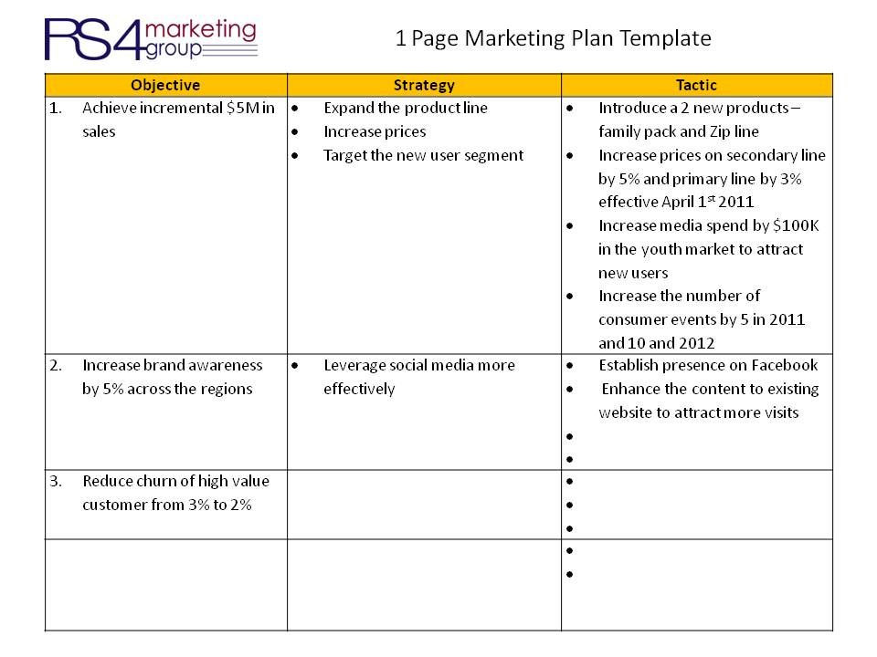 One Page Marketing Plan Template E Page Marketing Plan Rs4