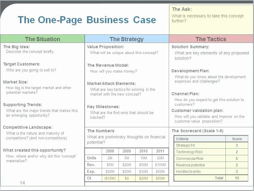 One Page Strategic Plan Template 1 Page Marketing Plan Template Elegant E Page Strategy