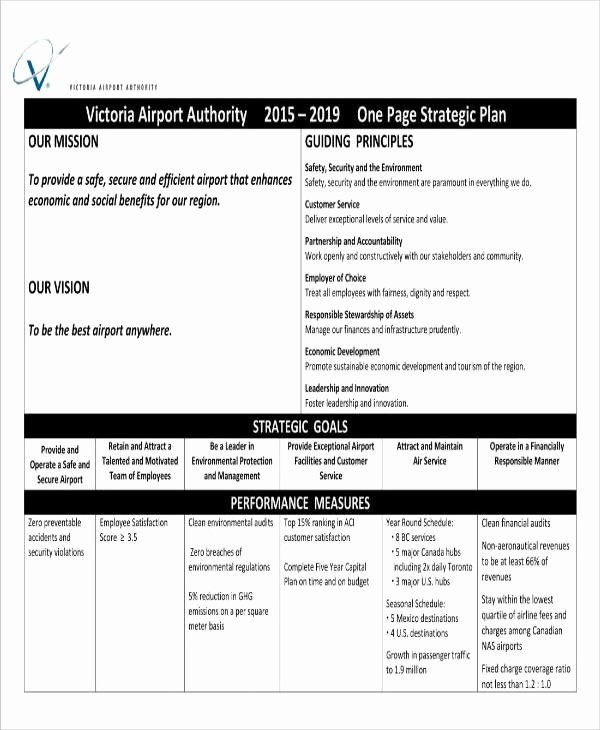 One Page Strategic Plan Template E Page Strategic Plan Template Inspirational 10 E Page