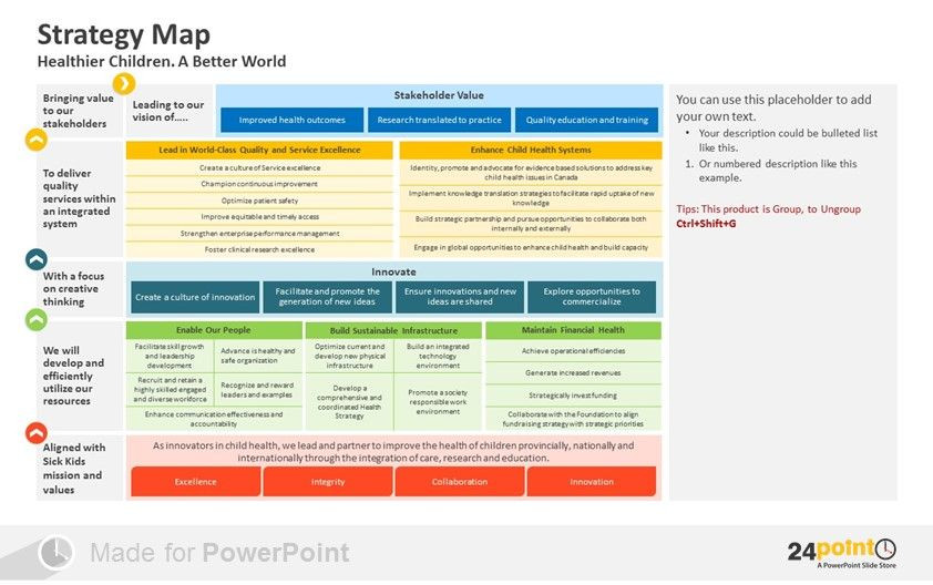 One Page Strategic Plan Template Examples Of How to Visualize Strategy Map In Powerpoint