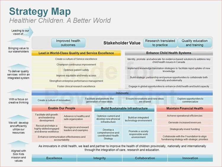 One Page Strategic Plan Template Powerpoint Strategic Plan Template Sec2015 Page 4 Of 129