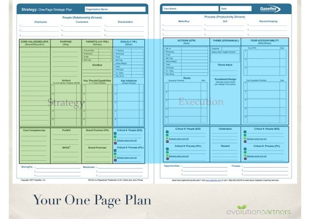 One Page Strategic Plan Template the One Page Strategic Planning Process 7 638 638—451
