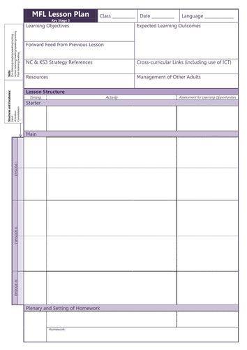 Online Lesson Plan Template World Language Lesson Plan Template Beautiful Mfl Lesson