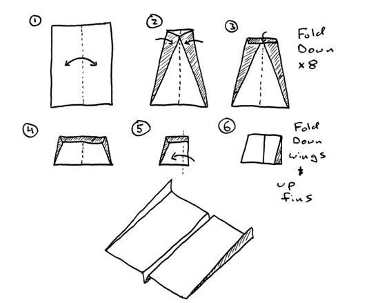 Paper Airplane Template How to Fold A World Record Paper Airplane