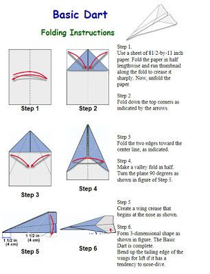 Paper Airplane Template Mark S Super Blog Superman Activities for Kids Guest Post