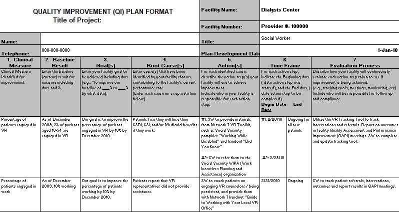 Performance Improvement Plan Template Excel Employee Performance Improvement Plan Template Excel