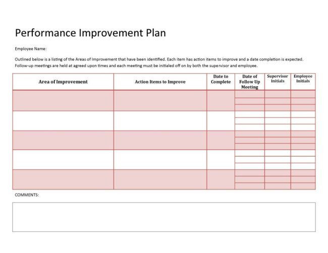 Performance Improvement Plan Template Excel Pin On Project Schedules