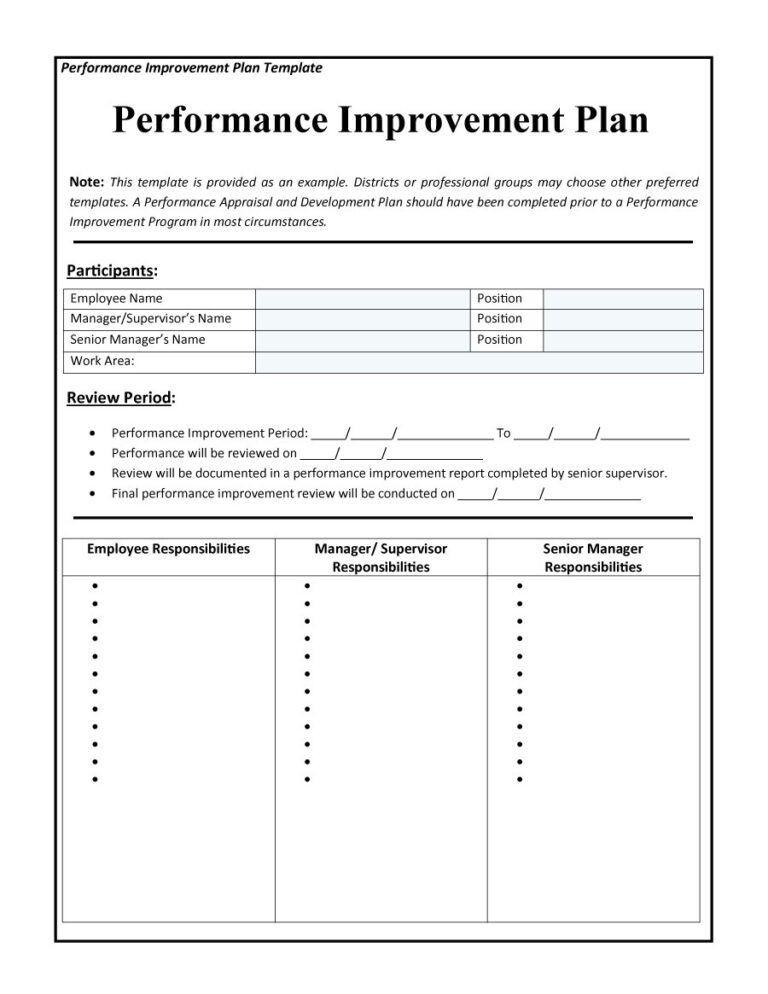Performance Improvement Plan Template Word Employee Performance Improvement Plan Template Calep