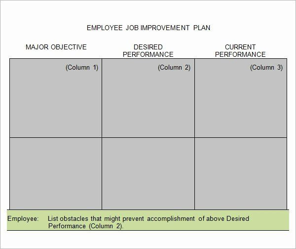 Performance Improvement Plan Template Word Performance Improvement Plan Template Word Elegant Free 11