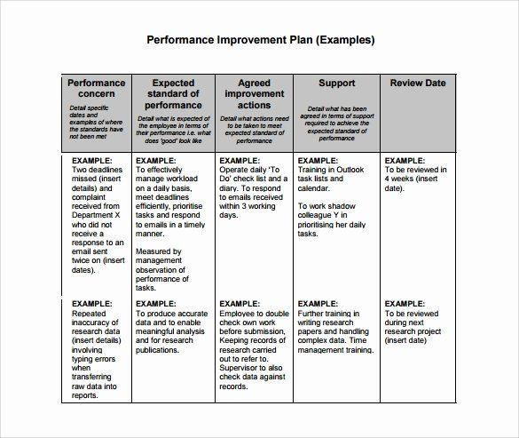 Performance Improvement Plans Template Performance Improvement Plan Template Word Best Free 11