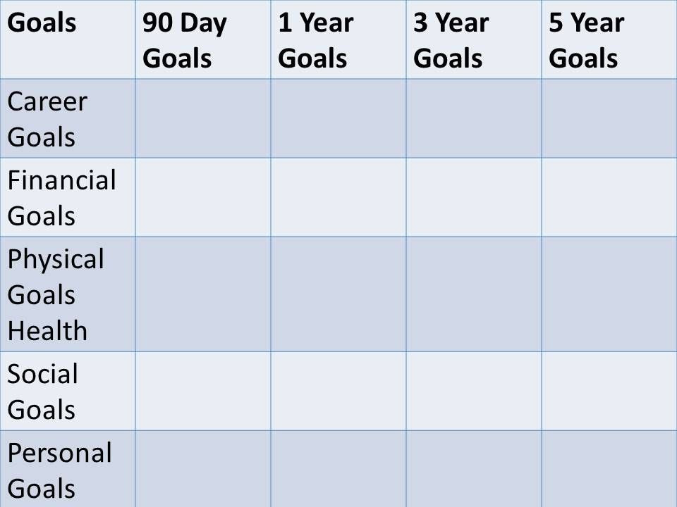 Personal 5 Year Plan Template 2 Free Guides for Your Personal Development Plan