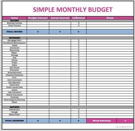 Personal Budget Planner Template Yearly Household Bud Spreadsheets