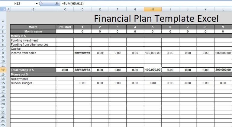 Personal Financial Planner Template Pin On Financial Management Templates