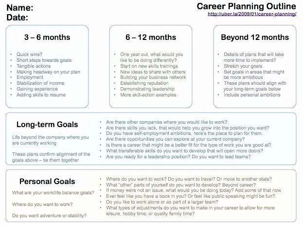 Personal Five Year Plan Template Pin On Business Action Plan Templates