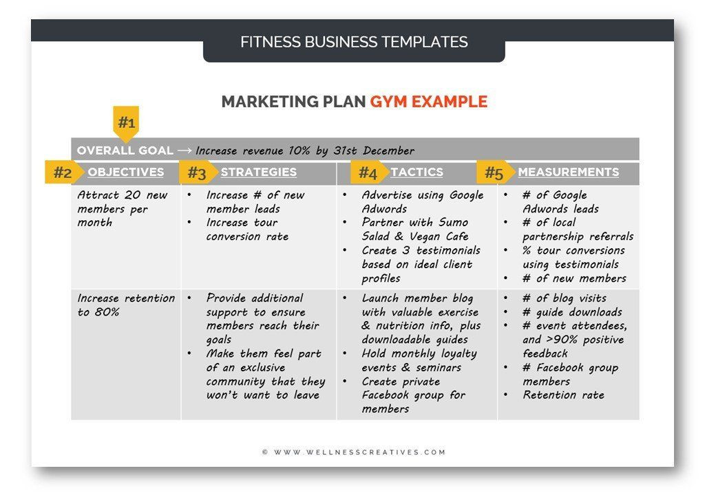 Personal Marketing Plan Template Pin On Basic Lesson Plan Templates