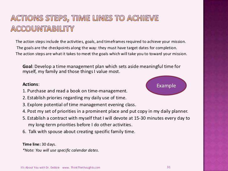 Personal Strategic Plan Template Personal Strategic Plan Examples New Personal Strategic
