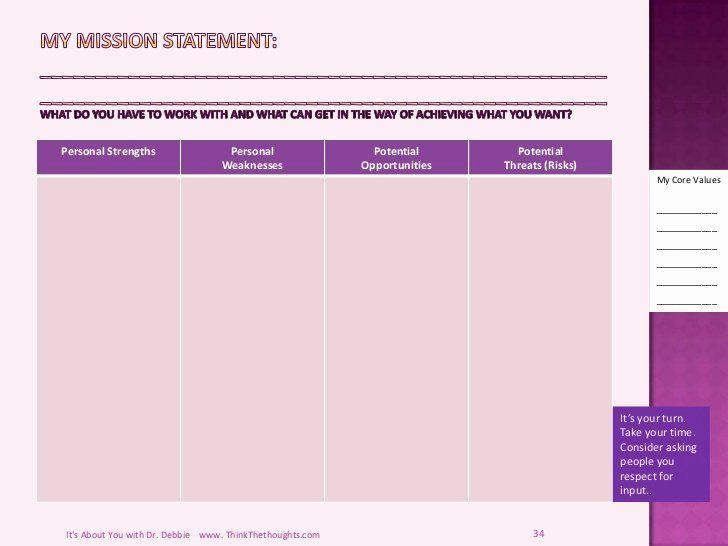 Personal Strategic Plan Template Personal Strategic Plan Template Elegant Personal Strategic