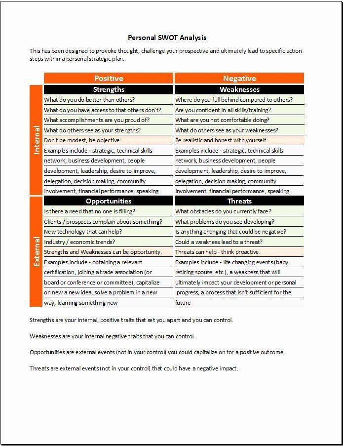 Personal Strategic Plan Template Personal Strategic Plan Template In 2020