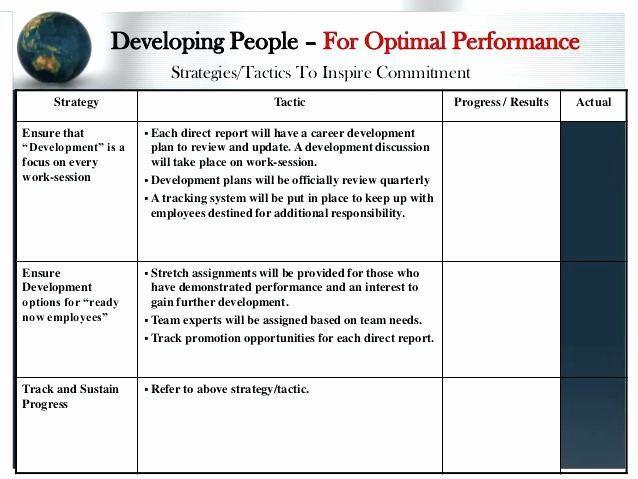 Personal Strategic Plan Template Strategic Life Plan Template Awesome Personal Strategic Plan