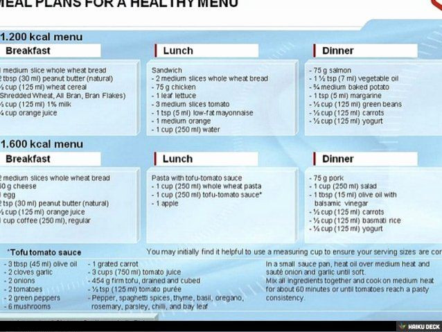 Personal Wellness Plan Template Personal Wellness Plan Template New My Personal Wellness