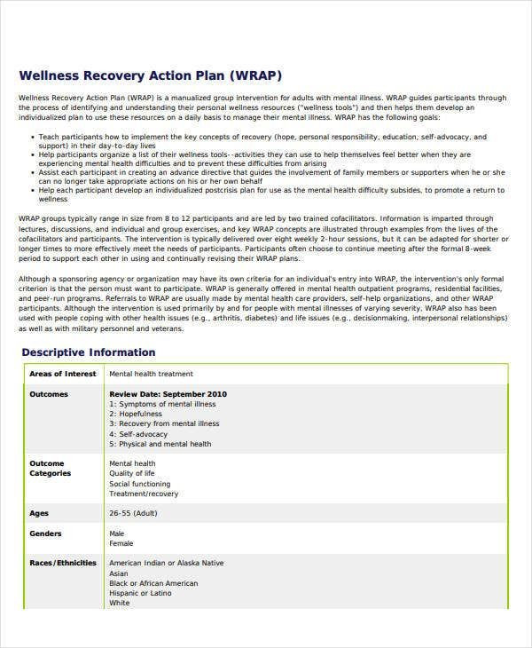 Personal Wellness Plan Template Wellness Recovery Action Plan Worksheet Worksheetfun In