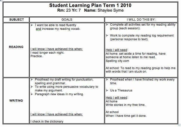 Personalized Learning Plan Template Individual Learning Plan Template Elegant Shaylee S Student