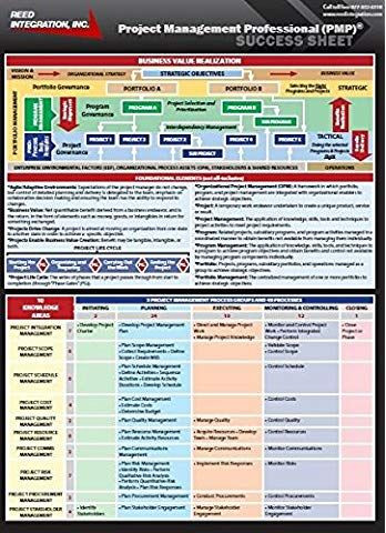 Pmp Study Plan Template 8 Pages Quick Reference Guide Project Management