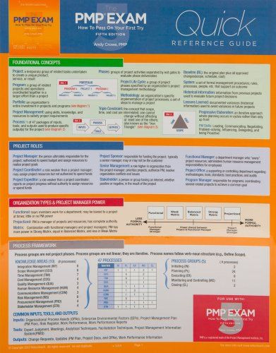 Pmp Study Plan Template Pin On Pmp