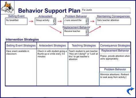 Positive Behavior Support Plan Template 10 Positive Behavior Plans Ideas