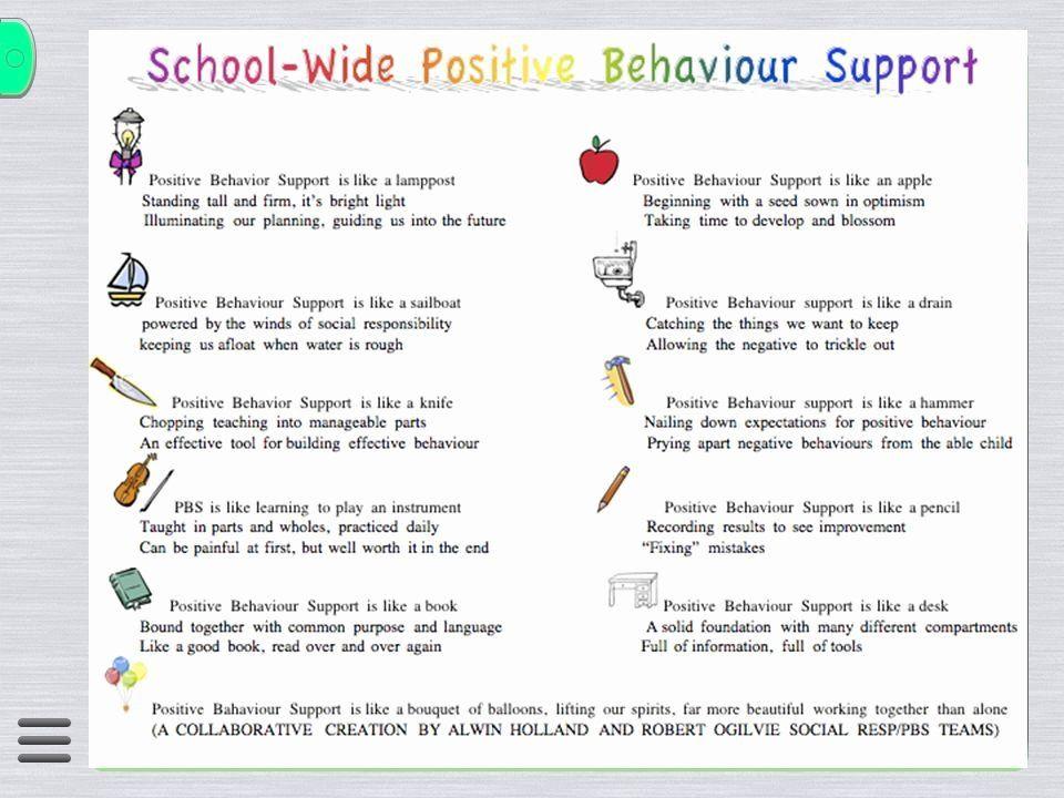 Positive Behavior Support Plan Template Behavior Support Plan Template Awesome Positive Behavior