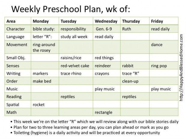 Pre K Lesson Plan Template Montessori Preschool with Montessori Planning Charts