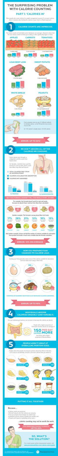 Precision Nutrition Meal Plan Template 30 Precision Nutrition Ideas
