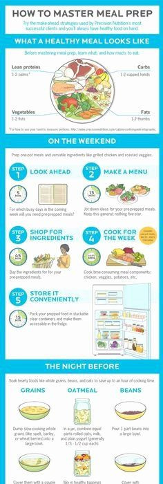 Precision Nutrition Meal Plan Template Precision Nutrition Meal Plan Template Best Yoli Schedule