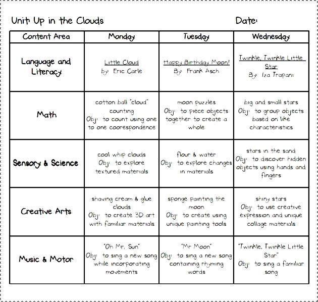 Prek Lesson Plan Template Creative Curriculum Lesson Plan Template for Preschoolers