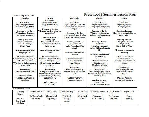 Prek Lesson Plan Template Image Result for Printable Prehensive Preschool Schedule