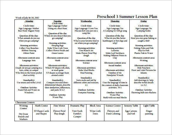 Preschool Lesson Plan Template Pdf Kindergarten Lesson Plan Template Pdf Best 21 Preschool