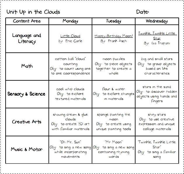 Preschool Lesson Plan Template Printable Creative Curriculum toddler Lesson Plan Template