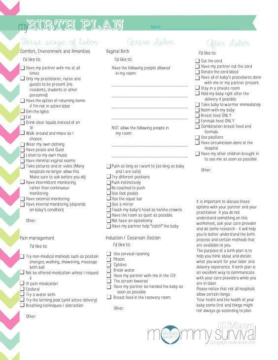 Printable Birth Plan Template Ugtms