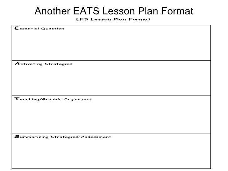 Printable Lesson Plan Template Eats Lesson Plan Template Luxury Learningfocused In 2020