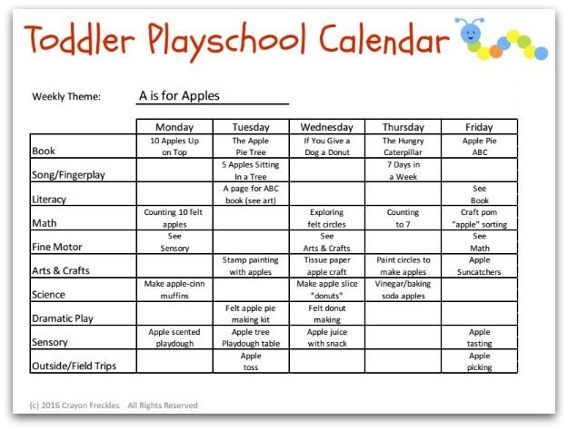 Printable Preschool Lesson Plan Template toddler Playschool A is for Apples Lesson Plan Free