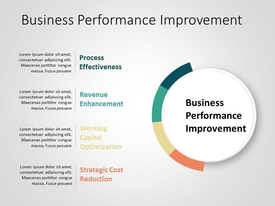 Process Improvement Plan Template Powerpoint Business Performance Improvement Powerpoint Template 3