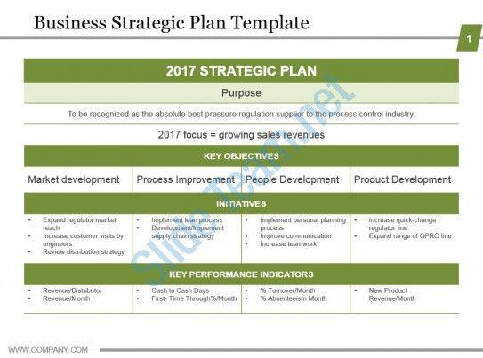 Process Improvement Plan Template Powerpoint Business Strategic Plan Template Powerpoint Guide Slide01