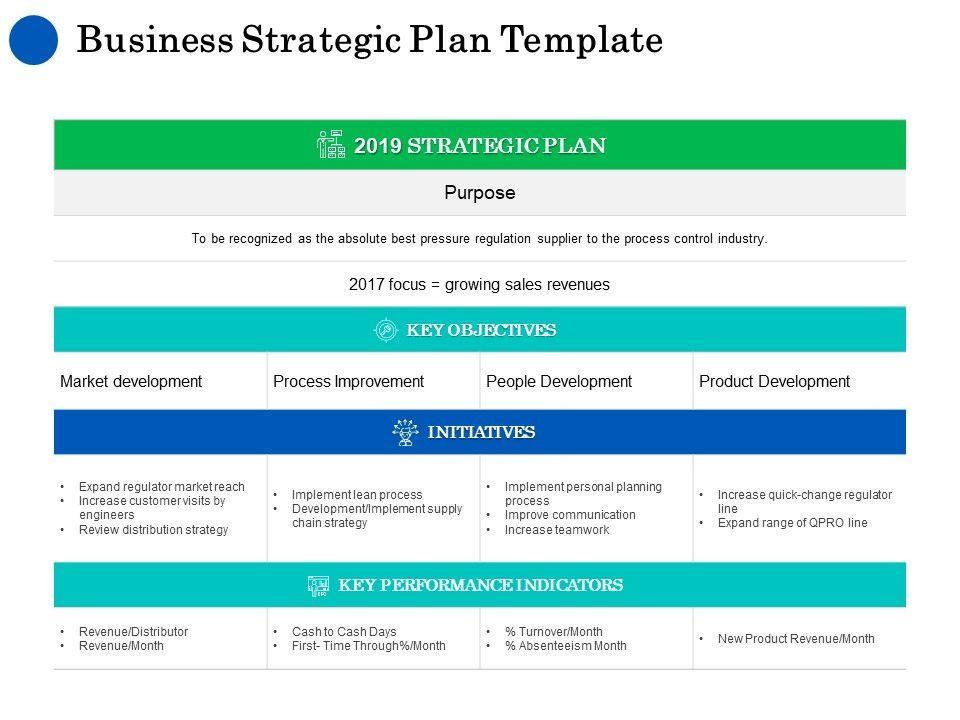 Process Improvement Plan Template Powerpoint Business Strategic Plan Template Ppt Powerpoint Presentation