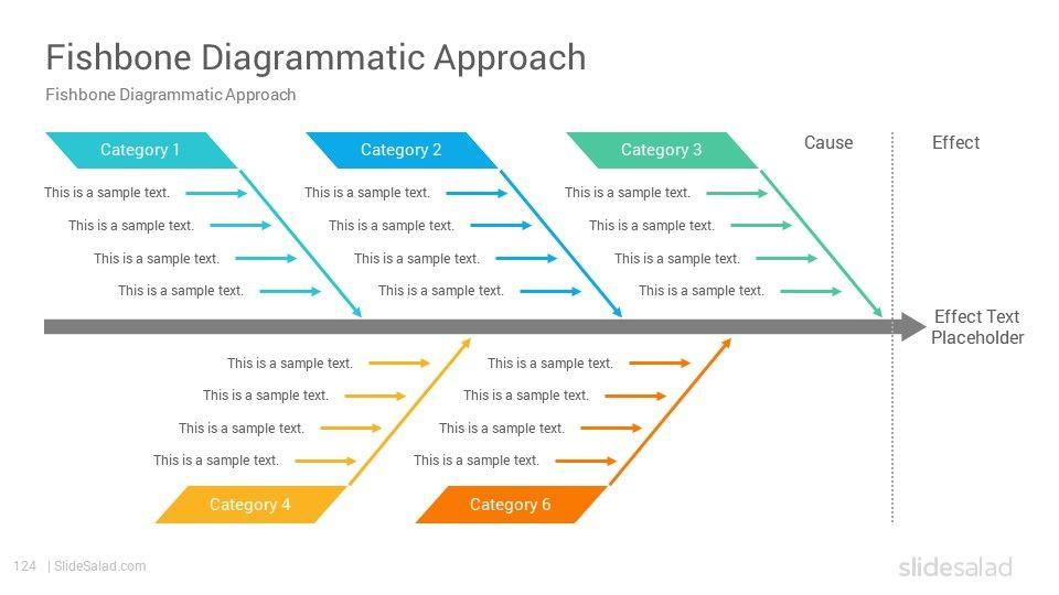 Process Improvement Plan Template Powerpoint Kaizen Powerpoint Template Ppt Designs Slidesalad In 2020
