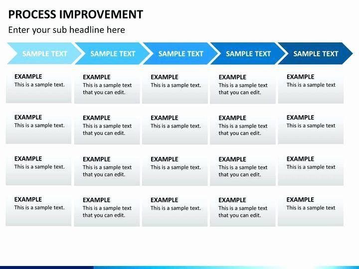 Process Improvement Plan Template Powerpoint Process Improvement Plan Template Inspirational Improvement