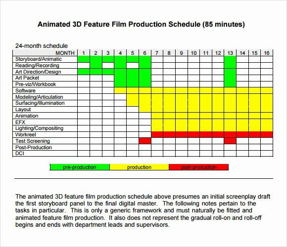 Production Plan Template Master Production Schedule Template Excel Best Sample