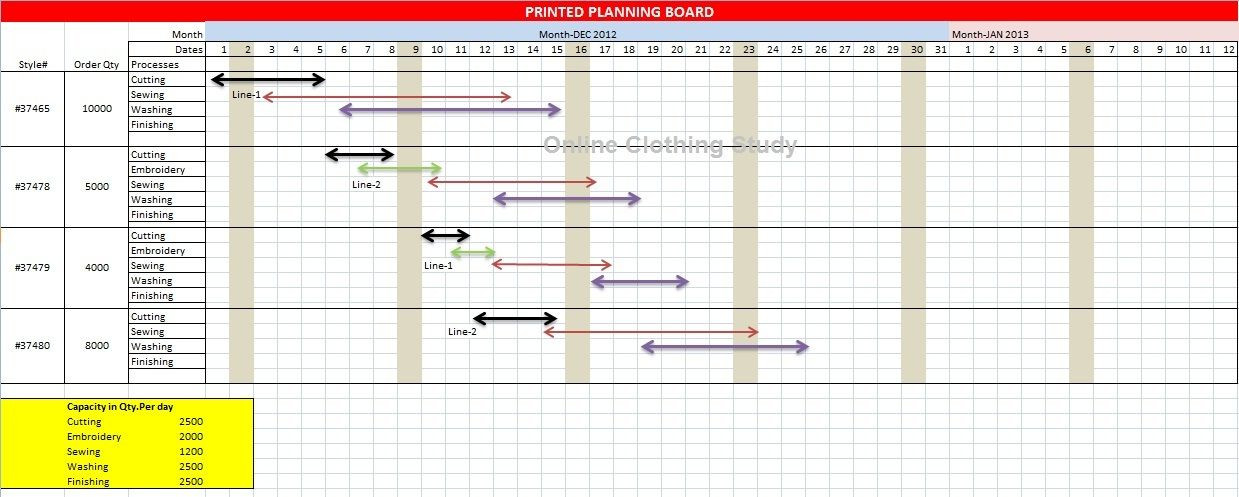Production Plan Template Production Planning In the Garment Industry Learn How to