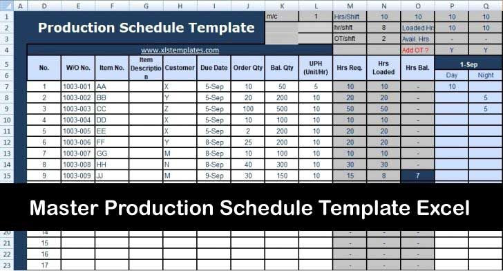 Production Plan Template You Can now Easily Create Bud Templates as Well as Film