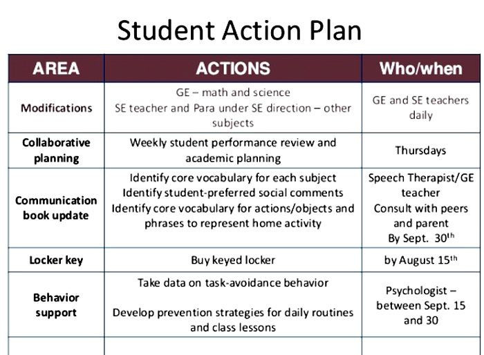 Project Action Plan Template Excel Download Action Plan Template Excel Work