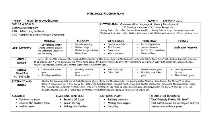 Project Based Lesson Plan Template Emergent Curriculum Preschool Lesson Plan Template